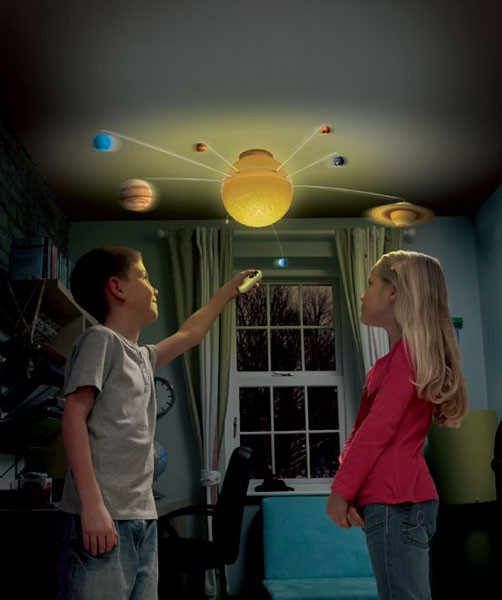 Brainstorm Ηλιακό Σύστημα Οροφής Φωτιζόμενο «R/C Solar System»